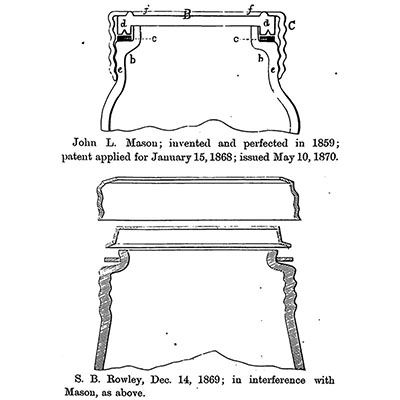 Patent drawing submitted as part of the Transcripts of Records in Consolidated Fruit Jar Co. v. Wright.